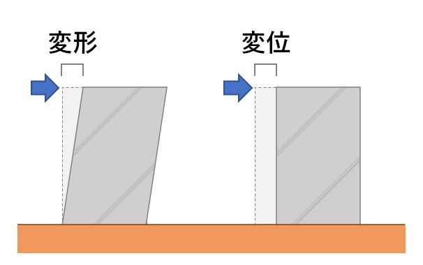 f:id:bakko-taishin:20200425122606p:plain