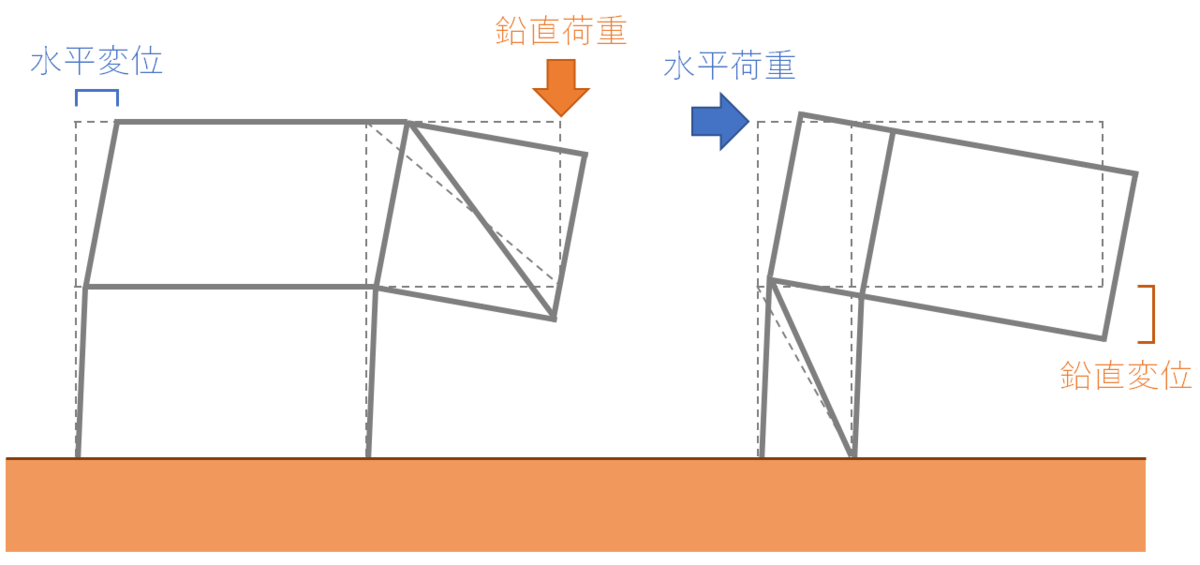 f:id:bakko-taishin:20200425134931p:plain