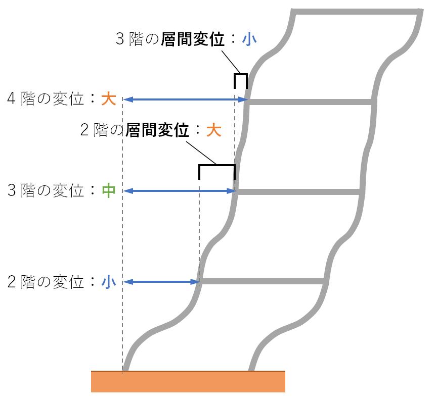 f:id:bakko-taishin:20200425153005p:plain