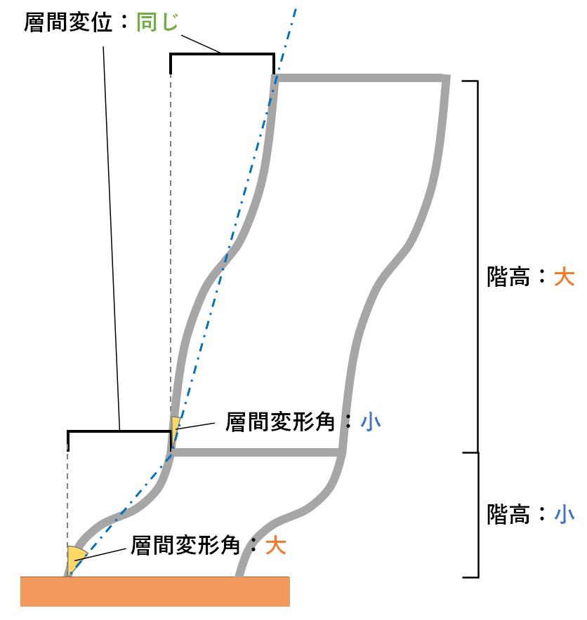 f:id:bakko-taishin:20200425155907p:plain