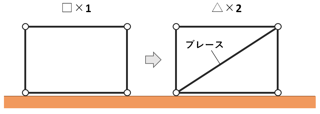 f:id:bakko-taishin:20200429163021p:plain