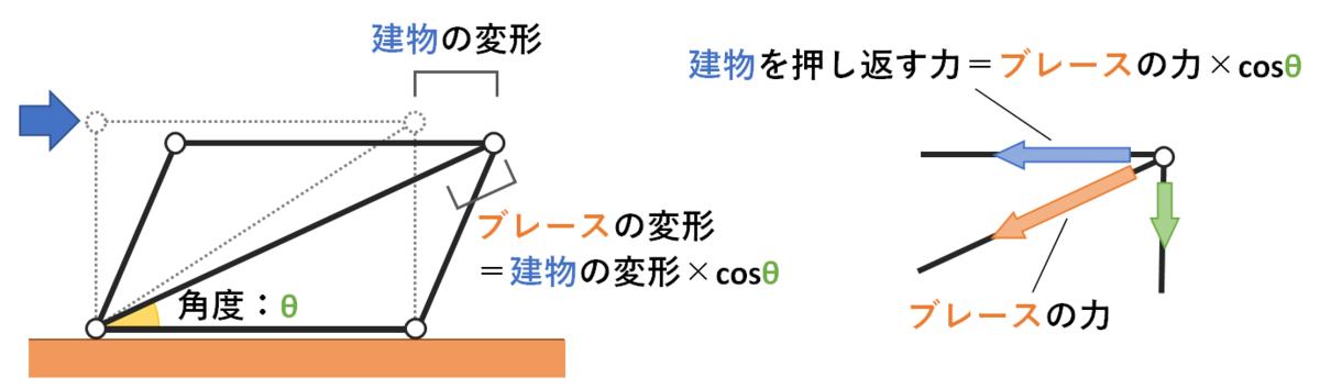 f:id:bakko-taishin:20200429175243p:plain