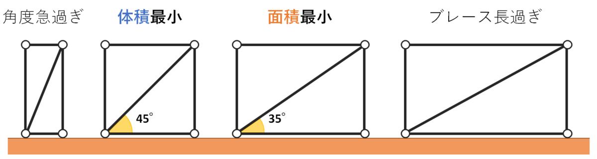 f:id:bakko-taishin:20200429181012p:plain