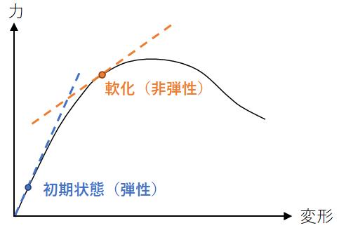 f:id:bakko-taishin:20200502223338p:plain