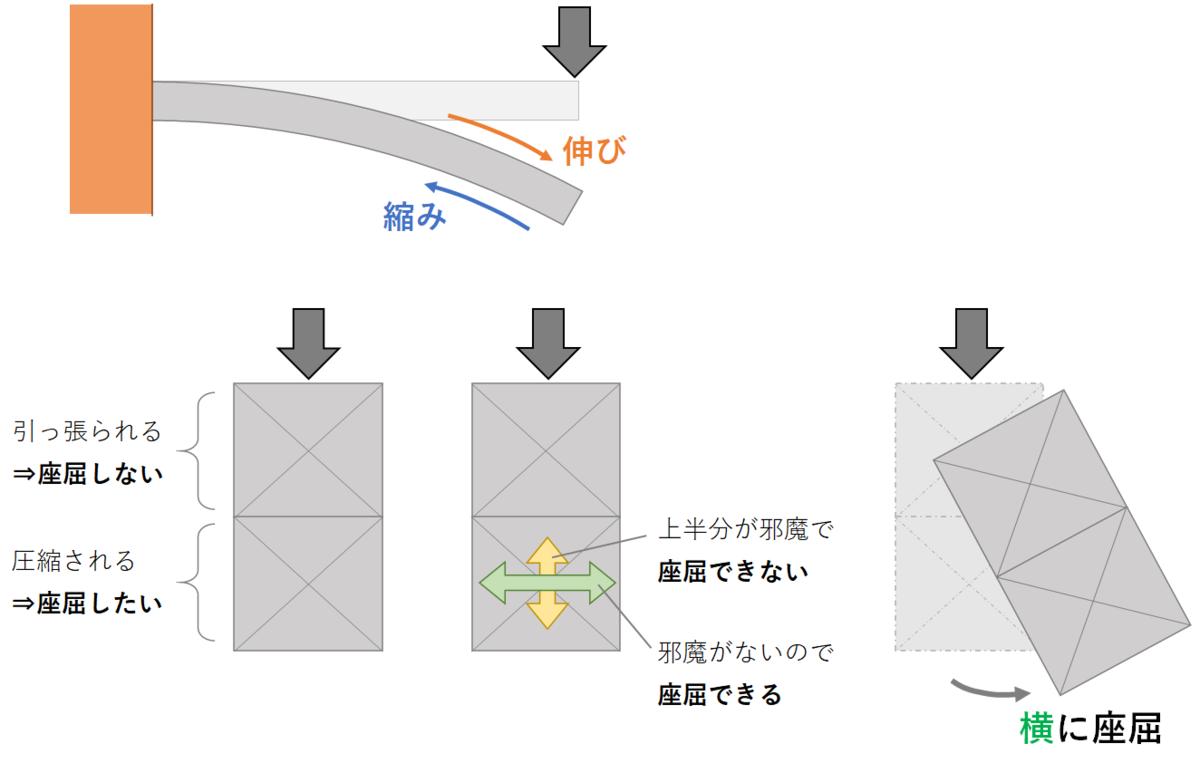 f:id:bakko-taishin:20200503111244p:plain