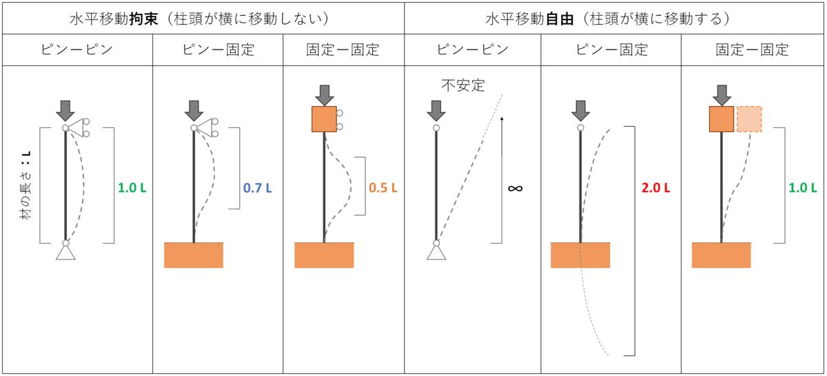 f:id:bakko-taishin:20200503132431p:plain