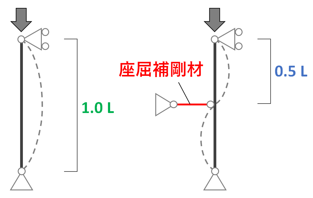 f:id:bakko-taishin:20200503154817p:plain