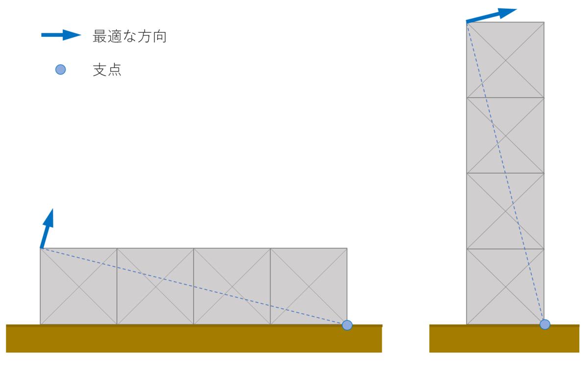 f:id:bakko-taishin:20200510123725p:plain