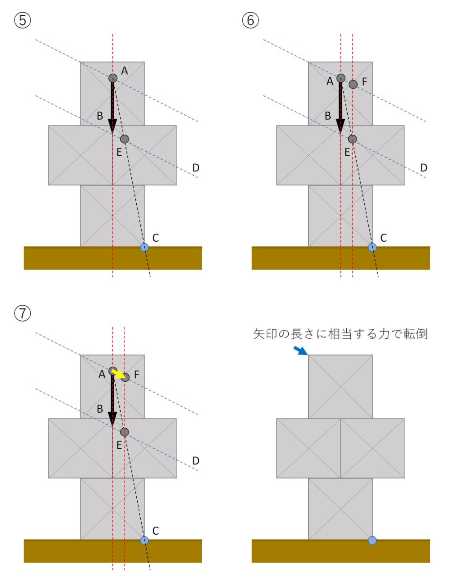 f:id:bakko-taishin:20200510124531p:plain
