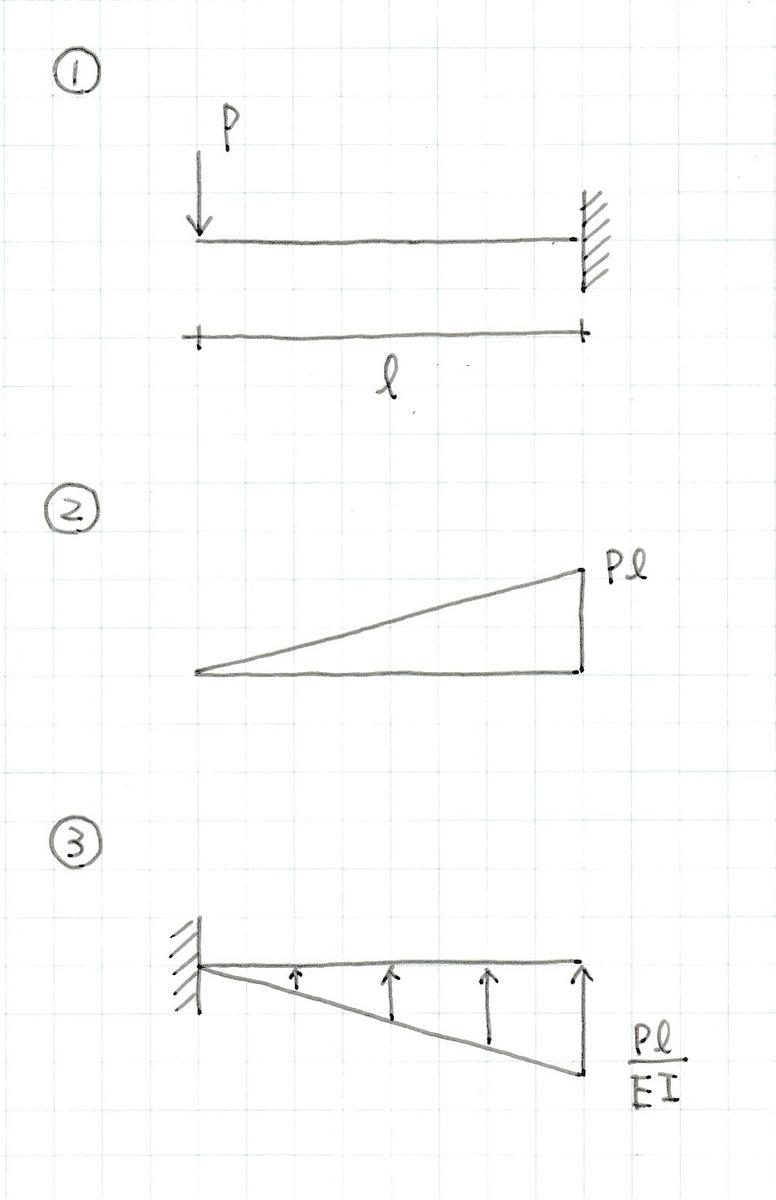 f:id:bakko-taishin:20200515231802j:plain