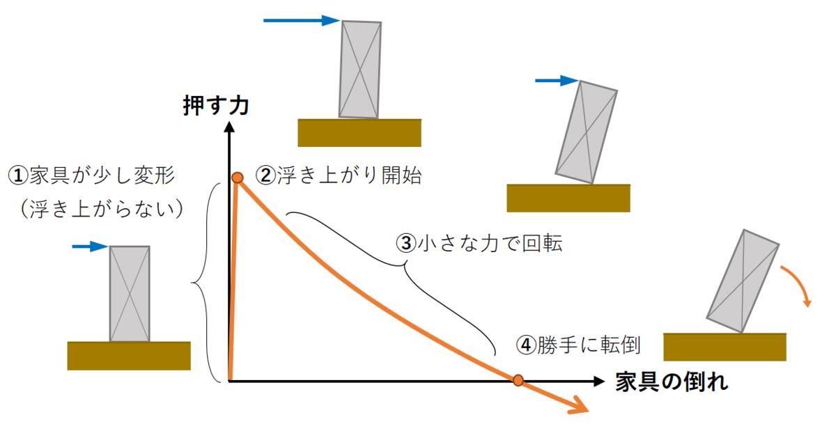 f:id:bakko-taishin:20200524182323p:plain