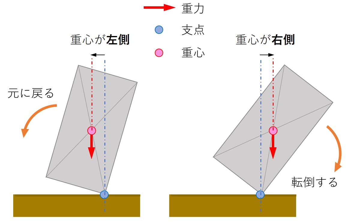 f:id:bakko-taishin:20200524182348p:plain