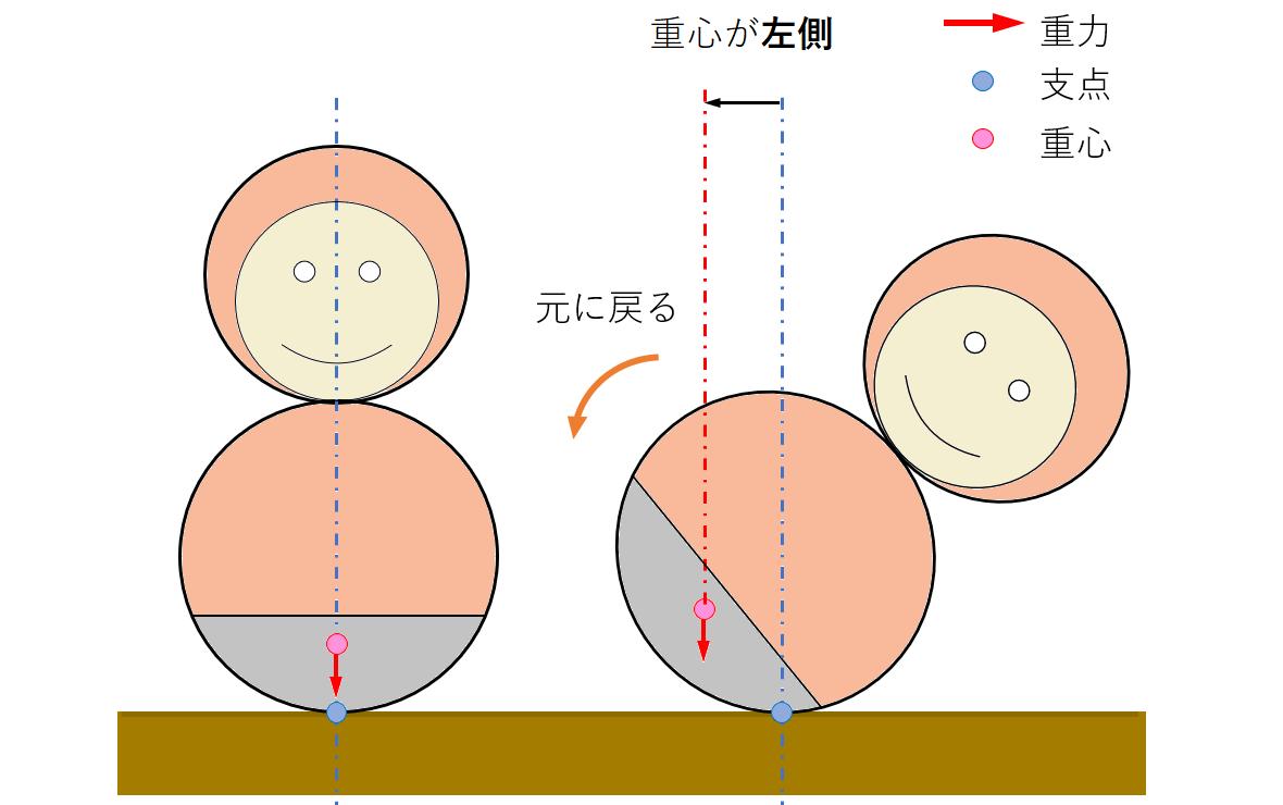 f:id:bakko-taishin:20200524182413p:plain