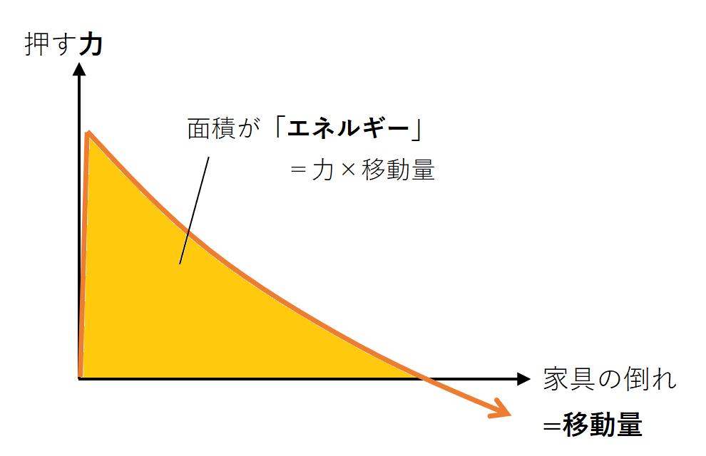 f:id:bakko-taishin:20200524182452p:plain