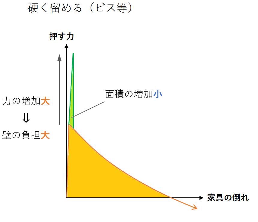 f:id:bakko-taishin:20200524182528p:plain