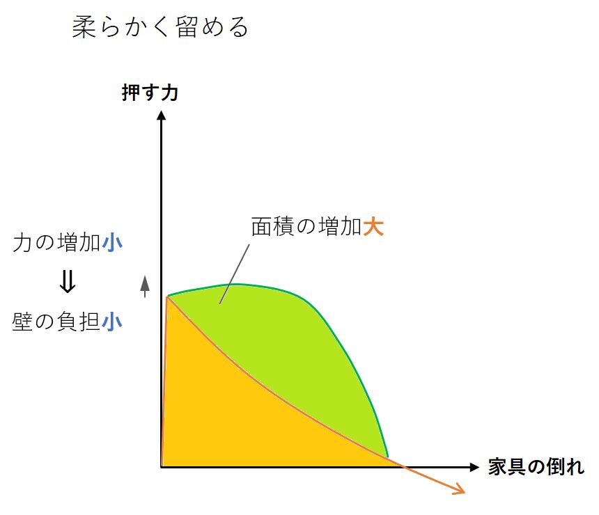f:id:bakko-taishin:20200524182534p:plain