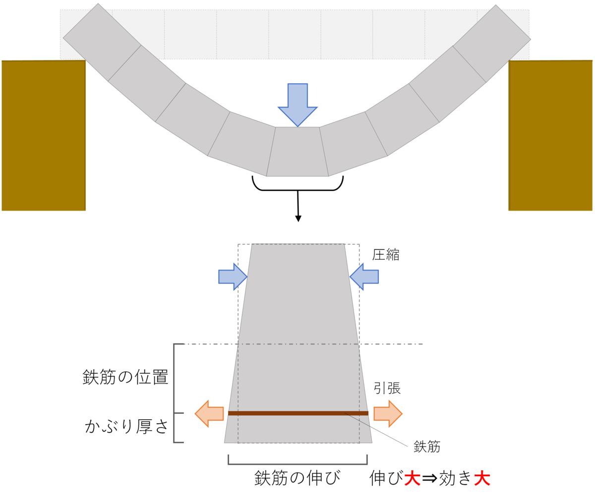 f:id:bakko-taishin:20210124183005p:plain