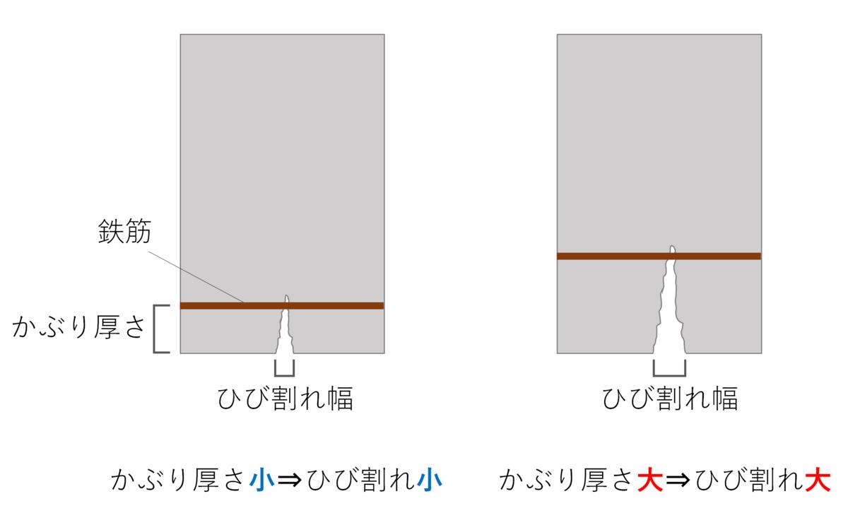 f:id:bakko-ta</center>ishin:20210124183014p:plain