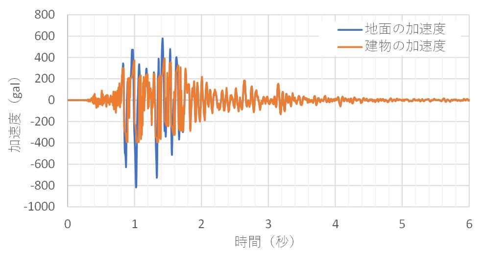 f:id:bakko-taishin:20210321122826p:plain
