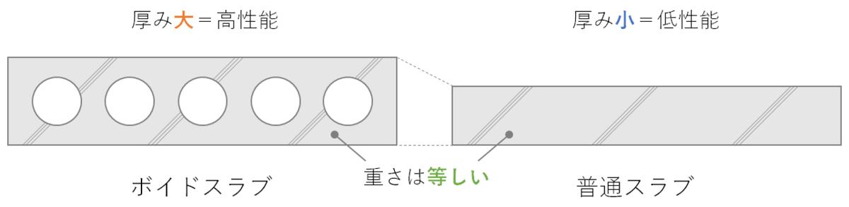 f:id:bakko-taishin:20210324222218p:plain