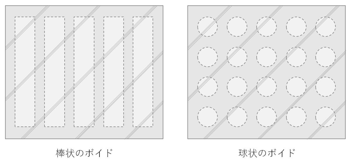 f:id:bakko-taishin:20210324222221p:plain