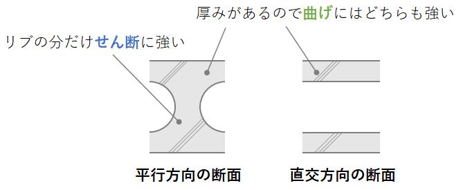 f:id:bakko-taishin:20210324222230p:plain