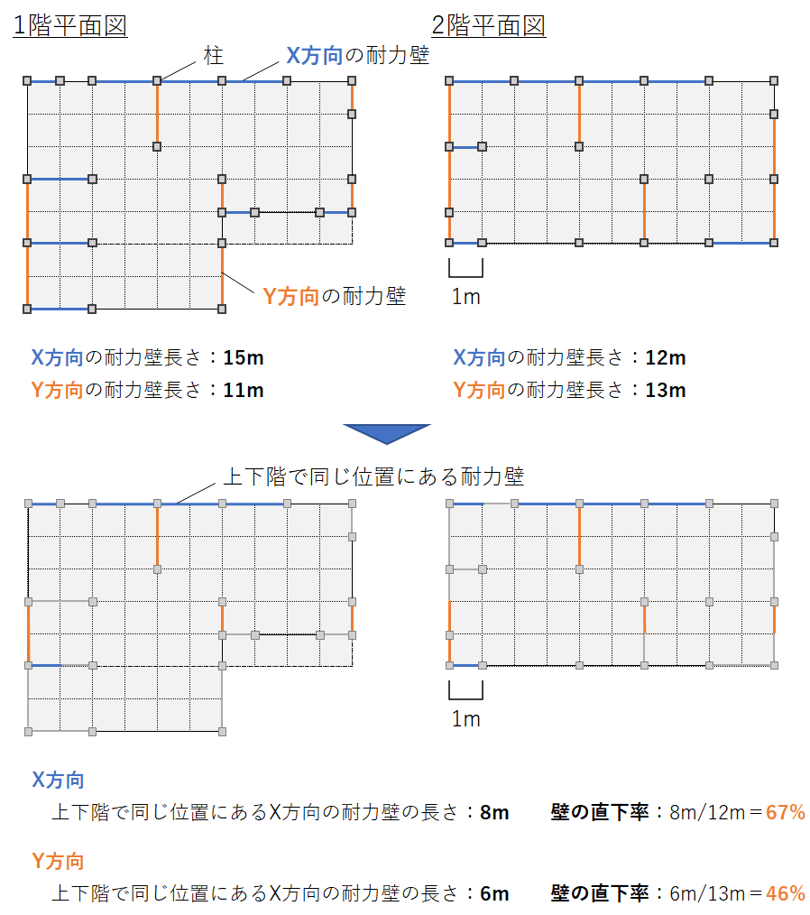 f:id:bakko-taishin:20210509102901p:plain