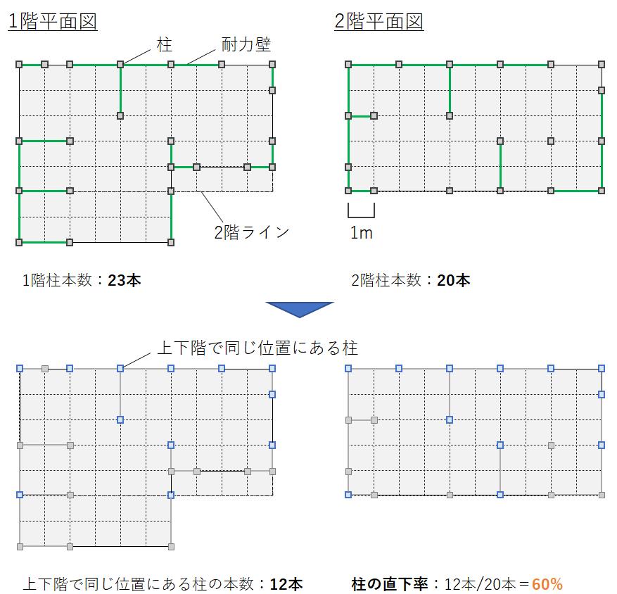 f:id:bakko-taishin:20210509103030p:plain
