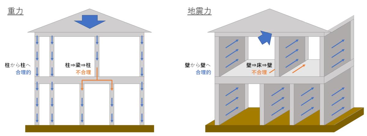 f:id:bakko-taishin:20210509122301p:plain