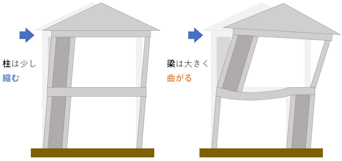 f:id:bakko-taishin:20210509131955p:plain