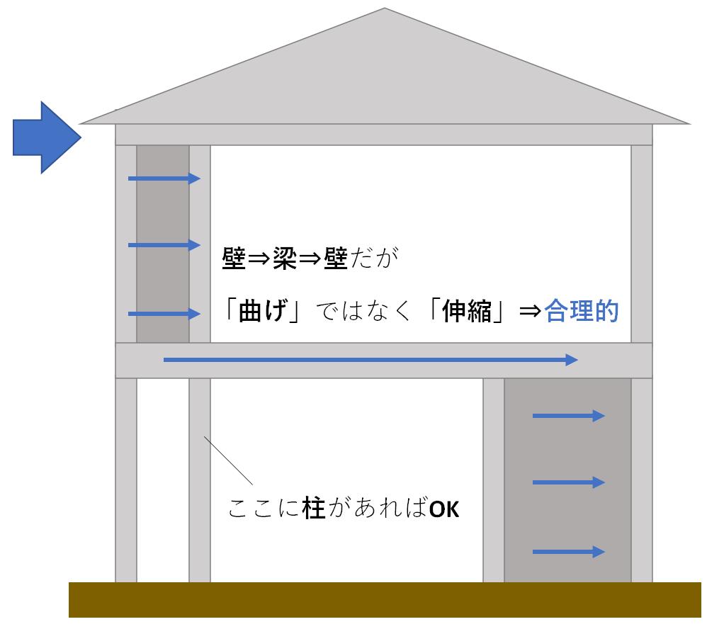f:id:bakko-taishin:20210509133427p:plain