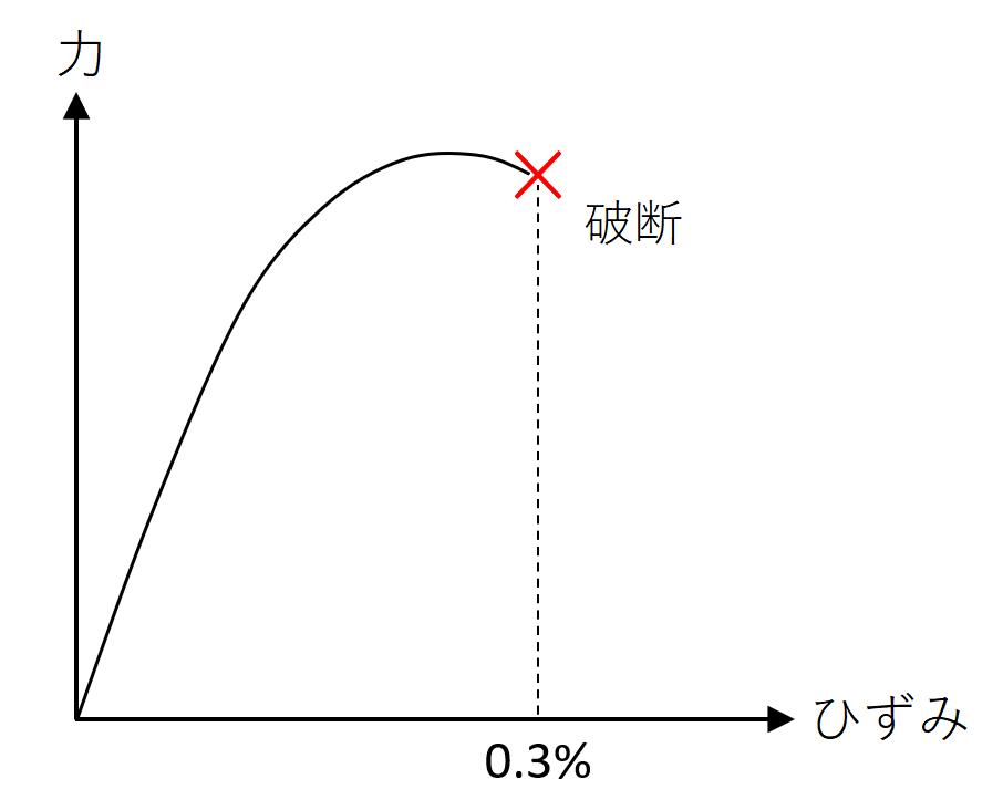 f:id:bakko-taishin:20210603214922p:plain