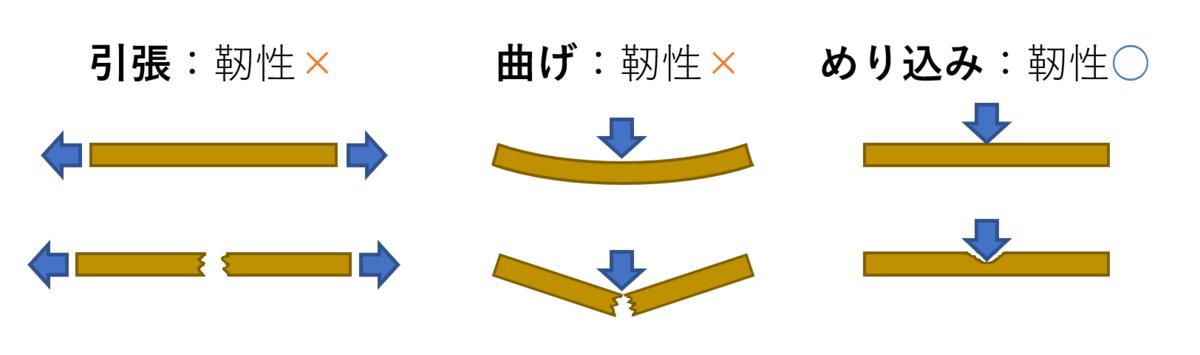 f:id:bakko-taishin:20210603214933p:plain