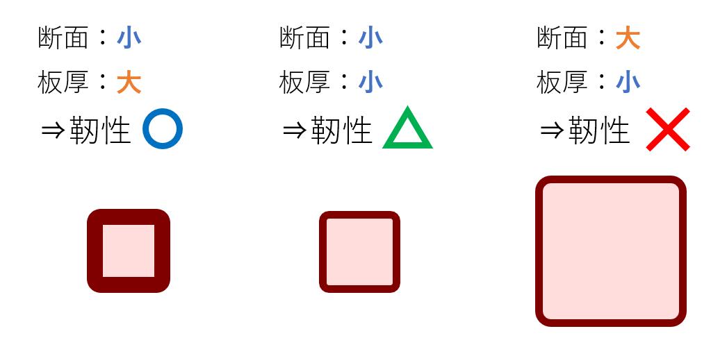 f:id:bakko-taishin:20210603214955p:plain