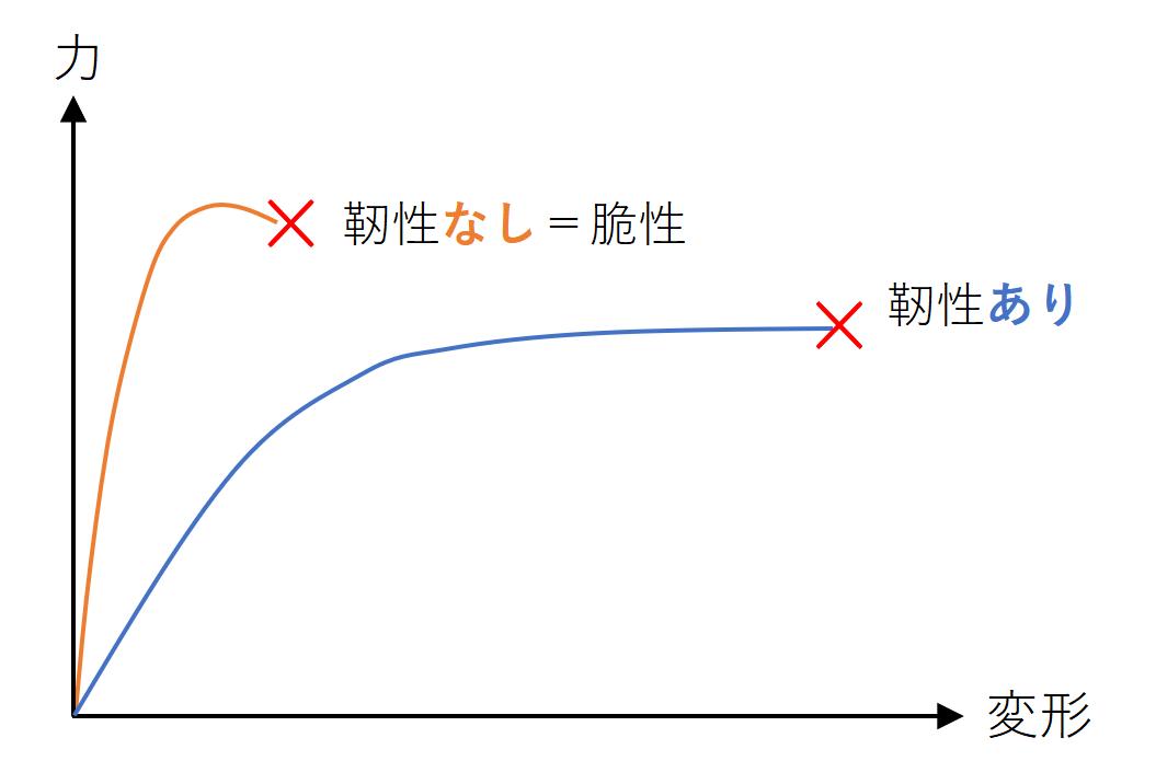 f:id:bakko-taishin:20210604215516p:plain