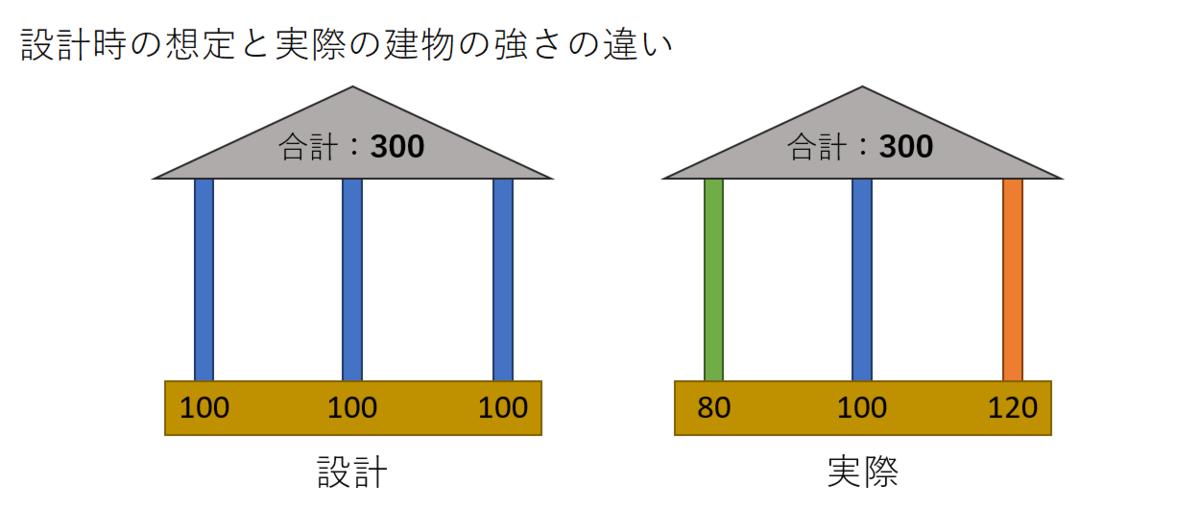 f:id:bakko-taishin:20210604231011p:plain