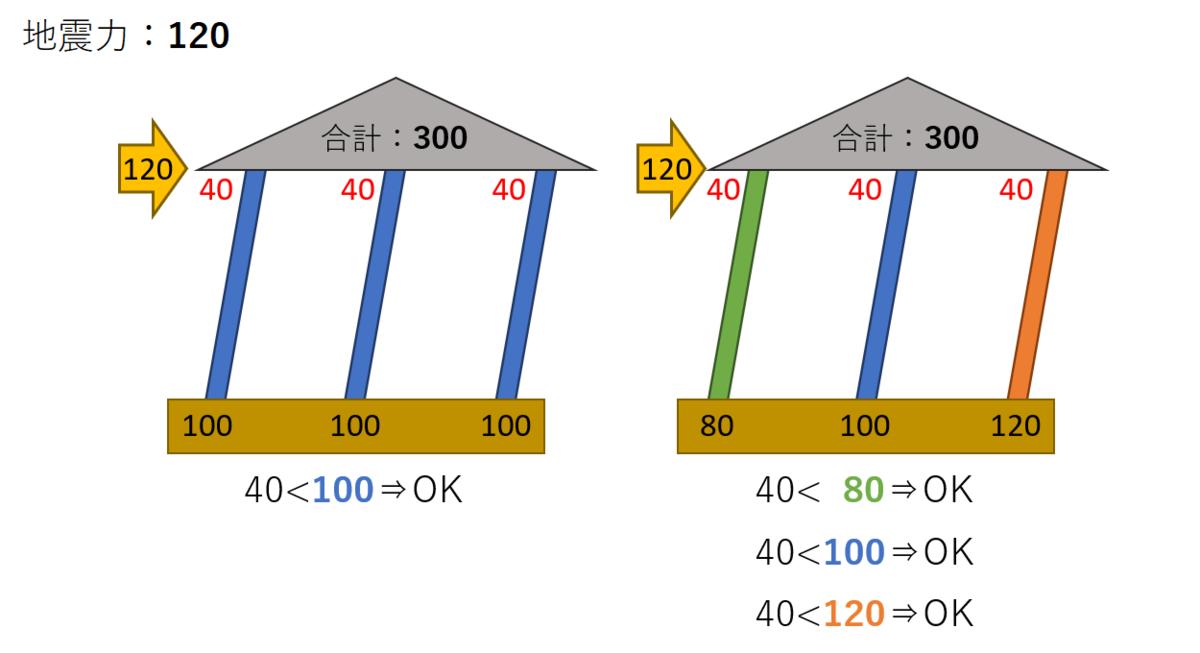 f:id:bakko-taishin:20210604231030p:plain