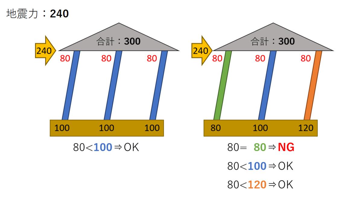 f:id:bakko-taishin:20210604231103p:plain