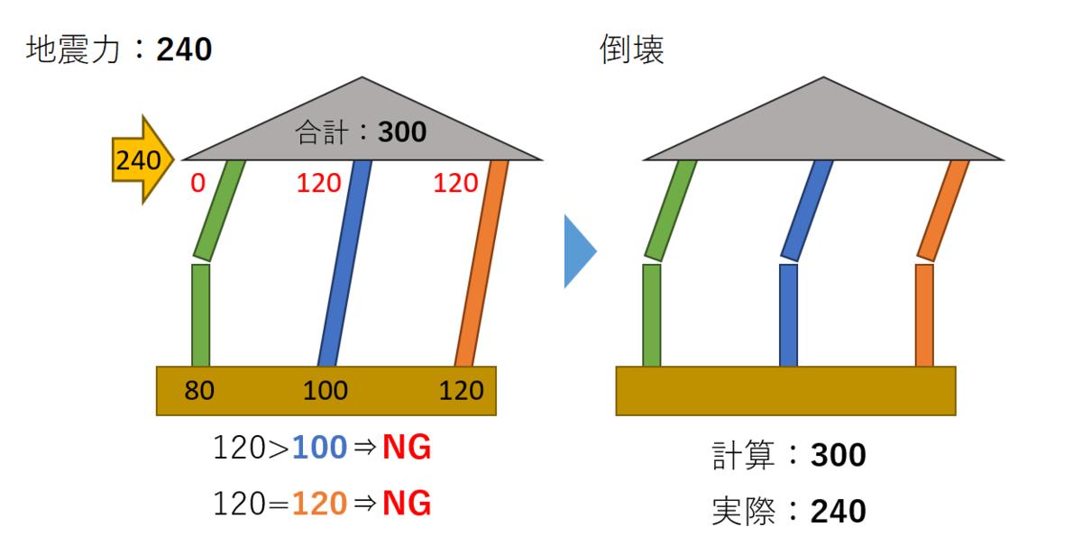 f:id:bakko-taishin:20210604231118p:plain