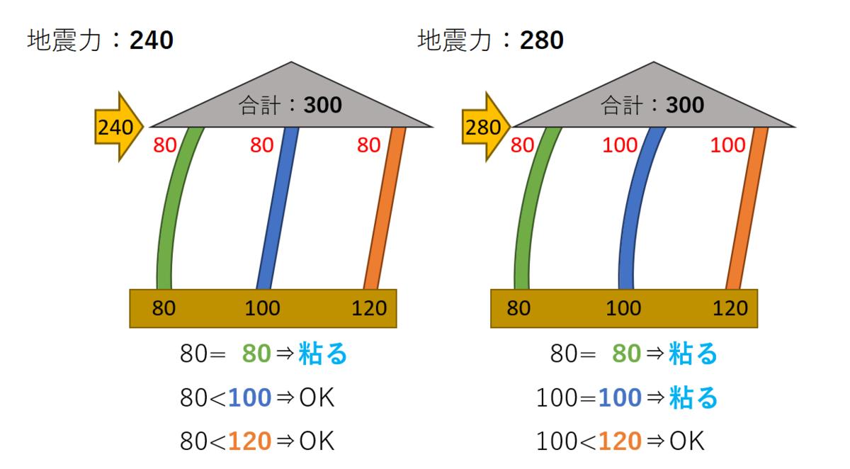 f:id:bakko-taishin:20210604231205p:plain