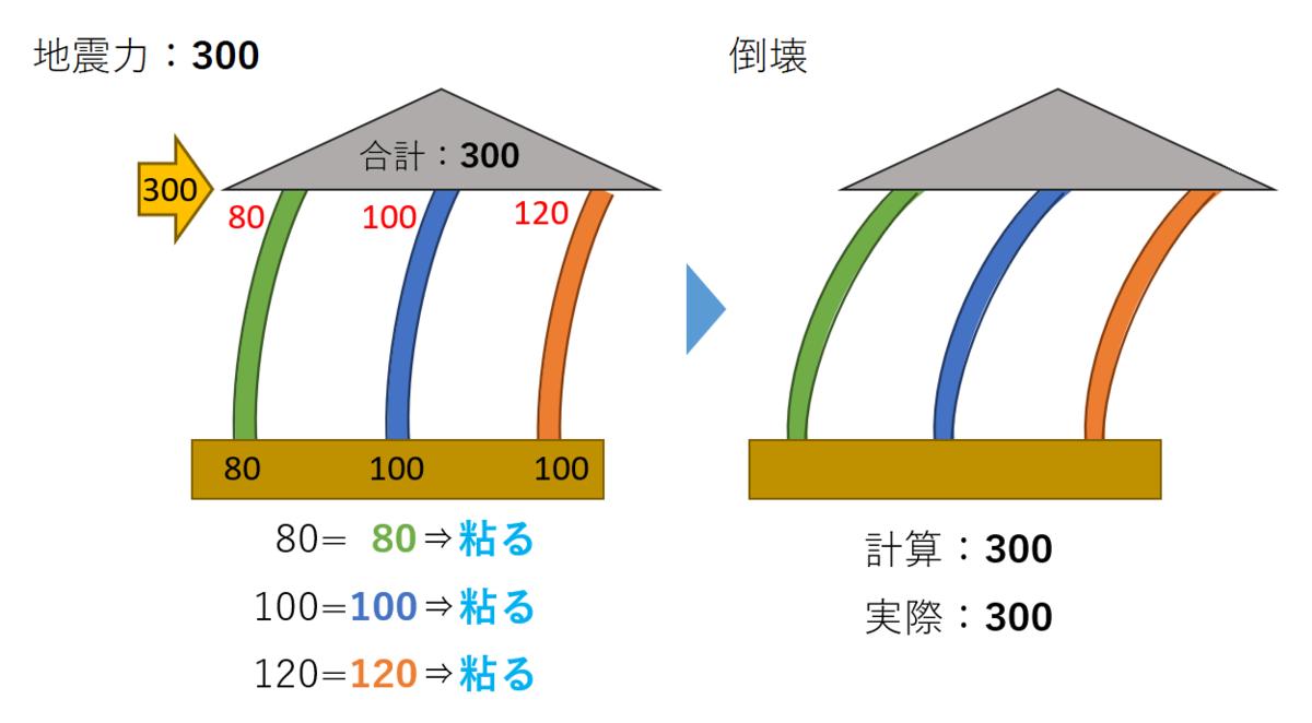 f:id:bakko-taishin:20210604231223p:plain