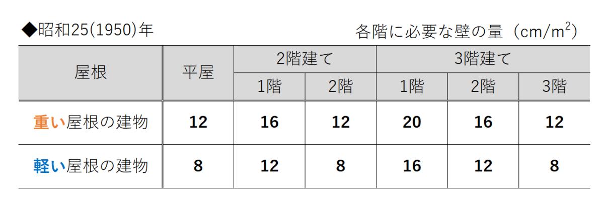 f:id:bakko-taishin:20210613104842p:plain