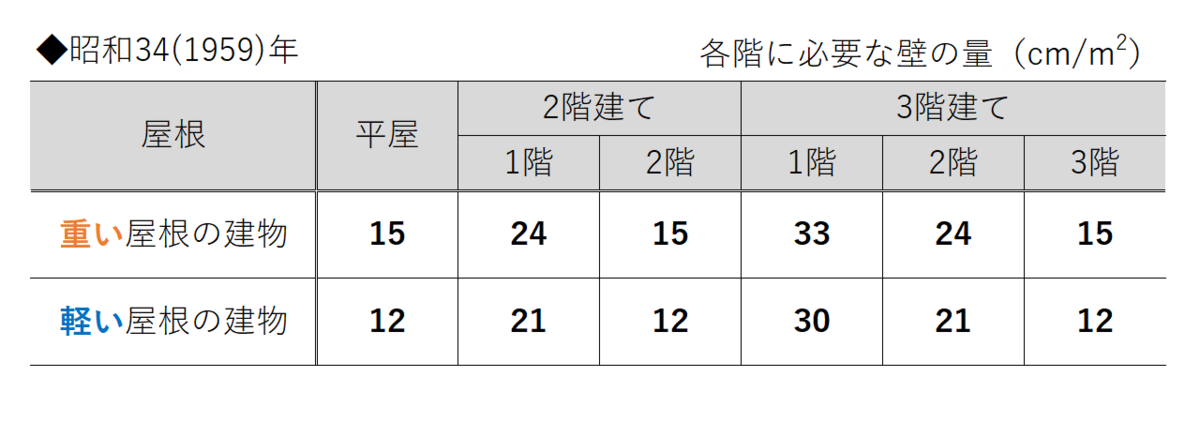 f:id:bakko-taishin:20210613104908p:plain