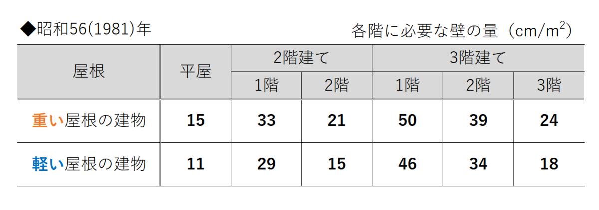 f:id:bakko-taishin:20210613104935p:plain
