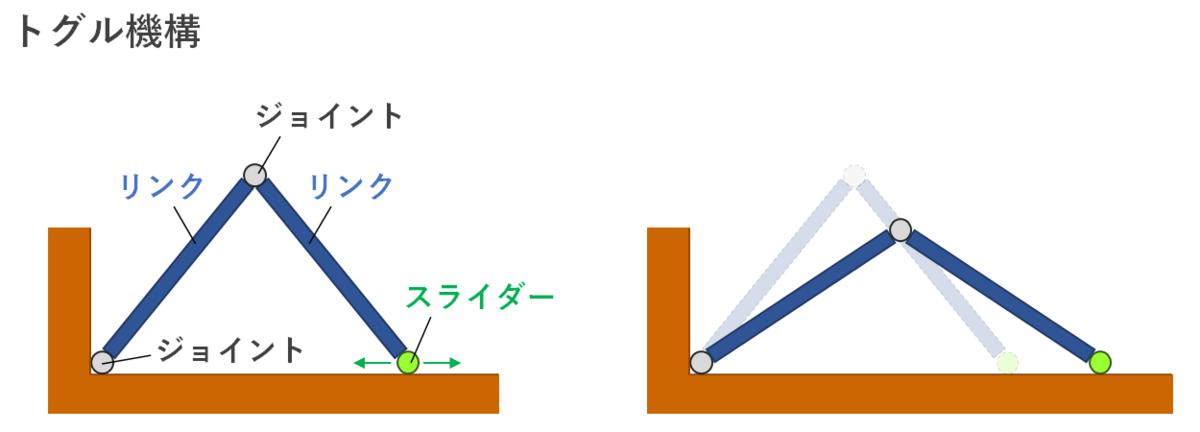 f:id:bakko-taishin:20210623221801p:plain