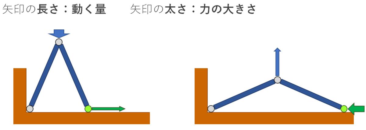 f:id:bakko-taishin:20210623221828p:plain