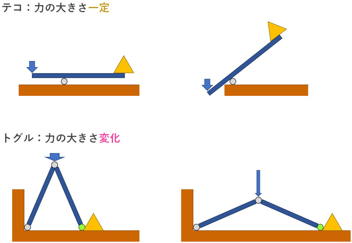f:id:bakko-taishin:20210623221851p:plain