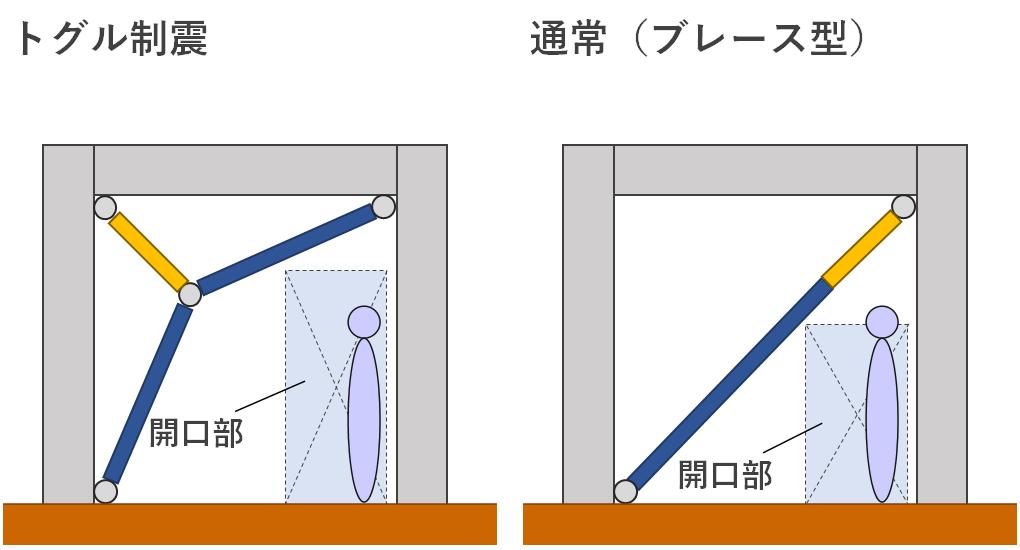 f:id:bakko-taishin:20210623222110p:plain