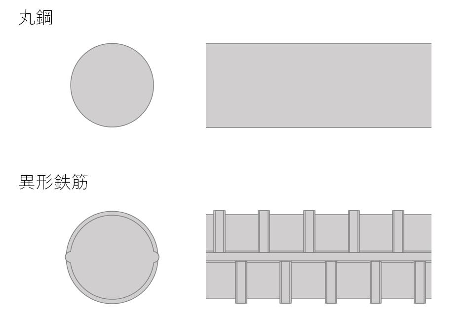 f:id:bakko-taishin:20210625224548p:plain