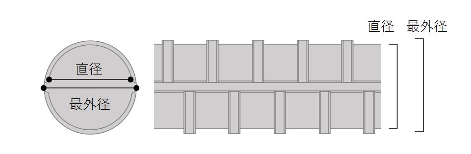 f:id:bakko-taishin:20210625224616p:plain